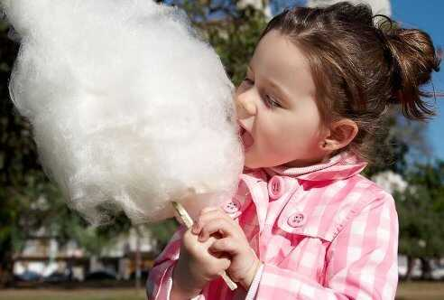 Cotton Candy Facts and Trivia