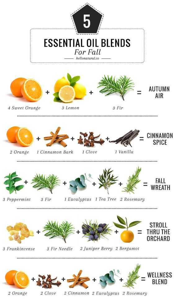 experiment-with-essential-oils
