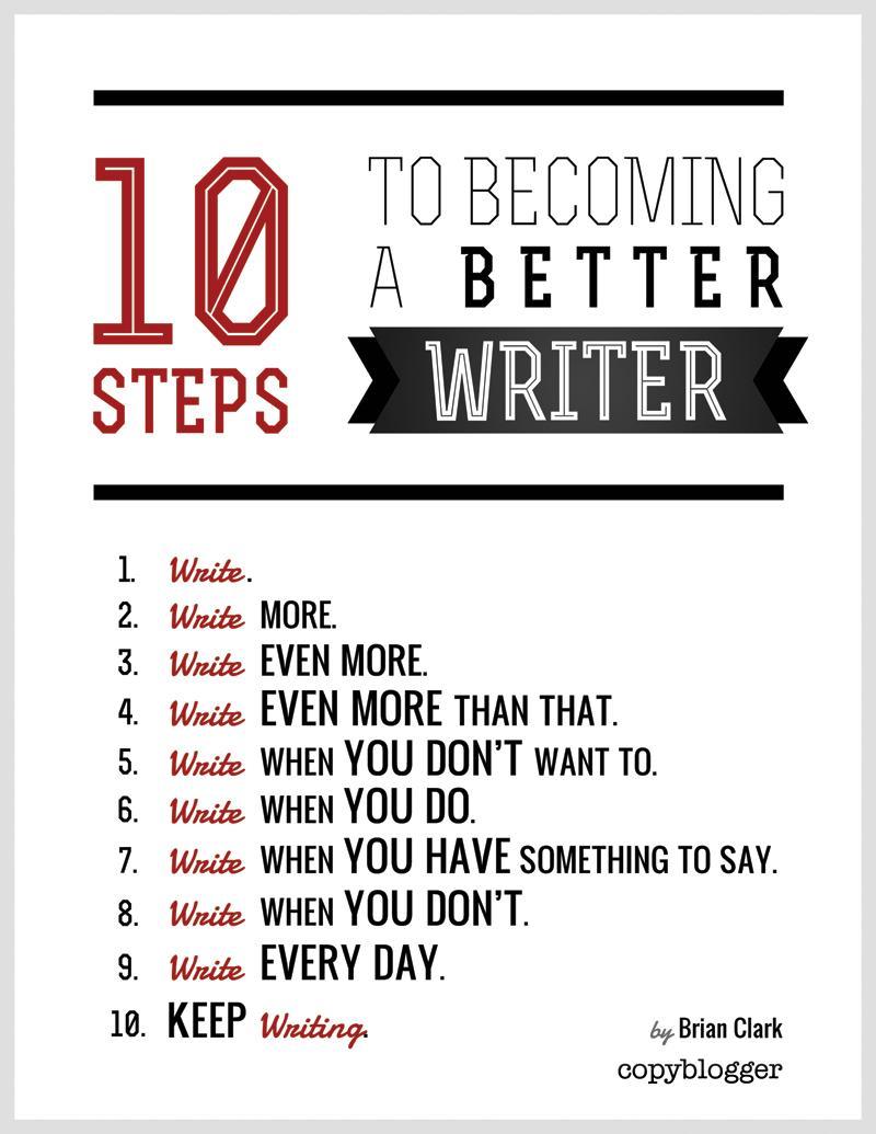 Be A Better Writer Infographic