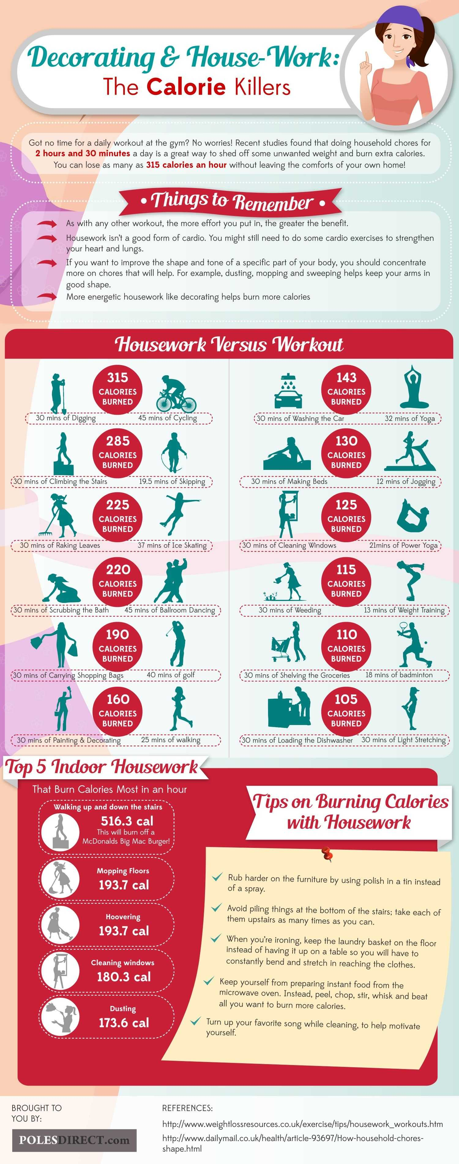 Calorie Killers Infographic