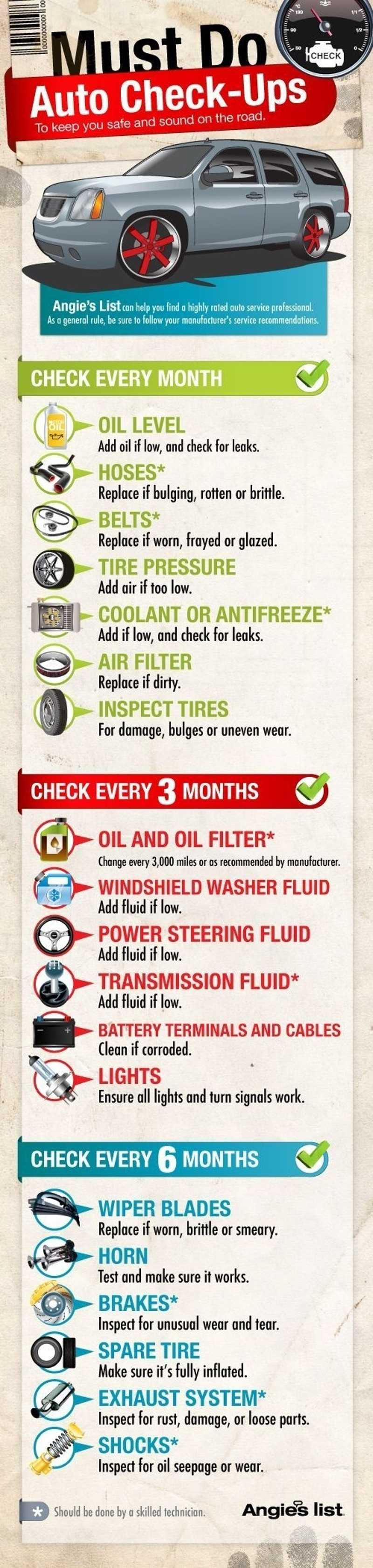 Car Maintenance Infographic