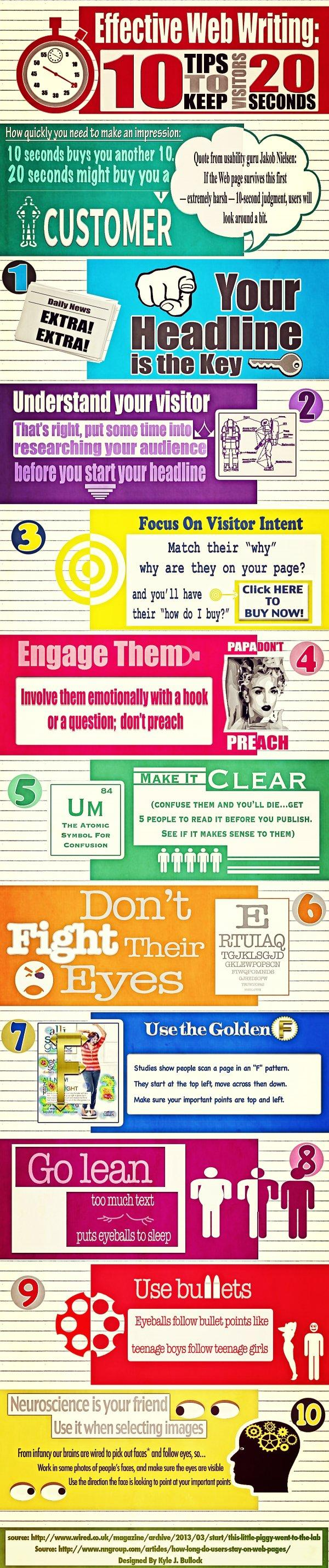 Effective Web Writing Infographic