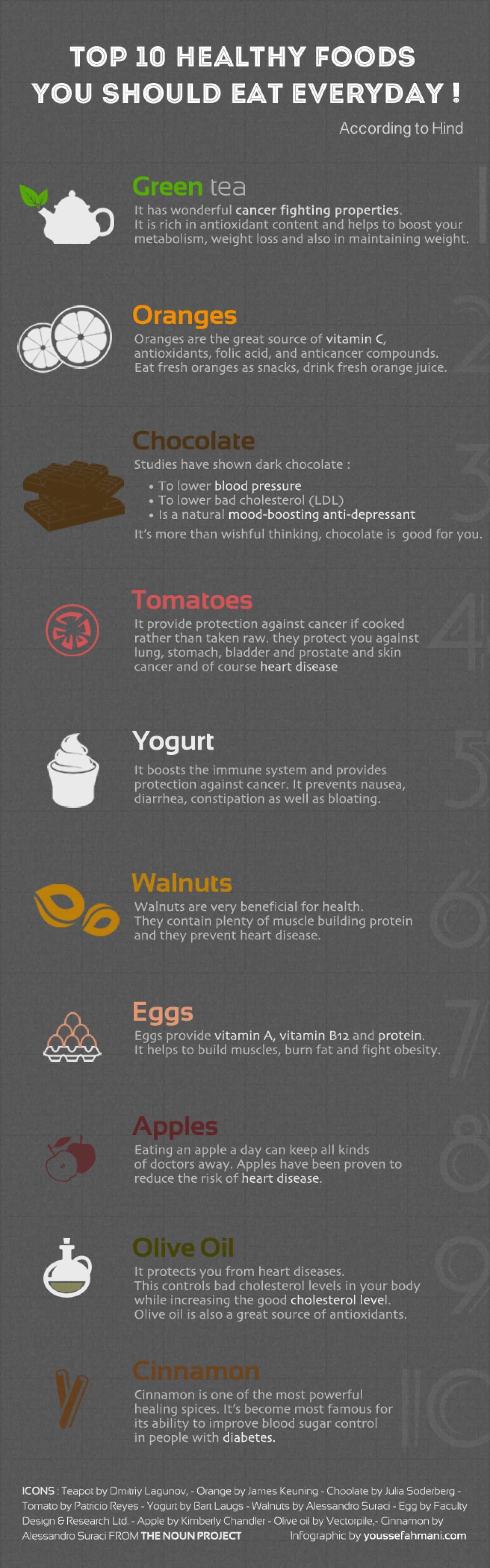 Fabulous Foods Infographic