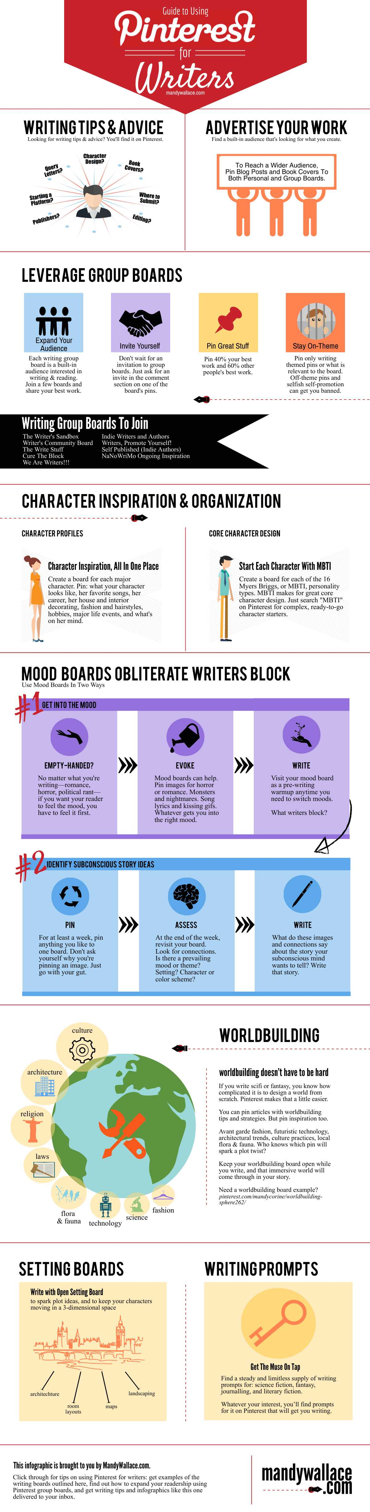 Guide To Using Pinterest For Writers Infographic