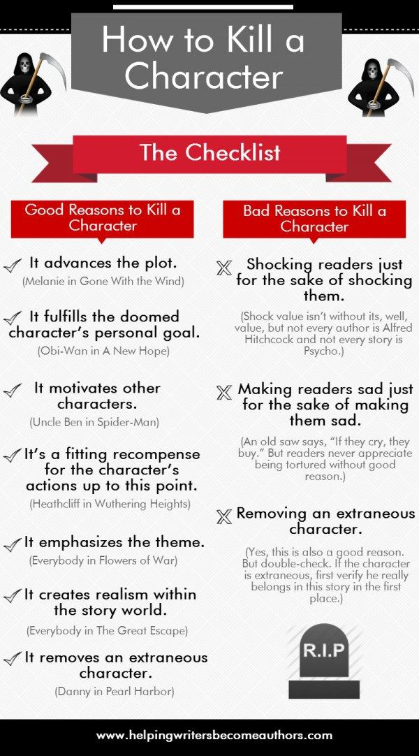 How To Kill A Character Infographic