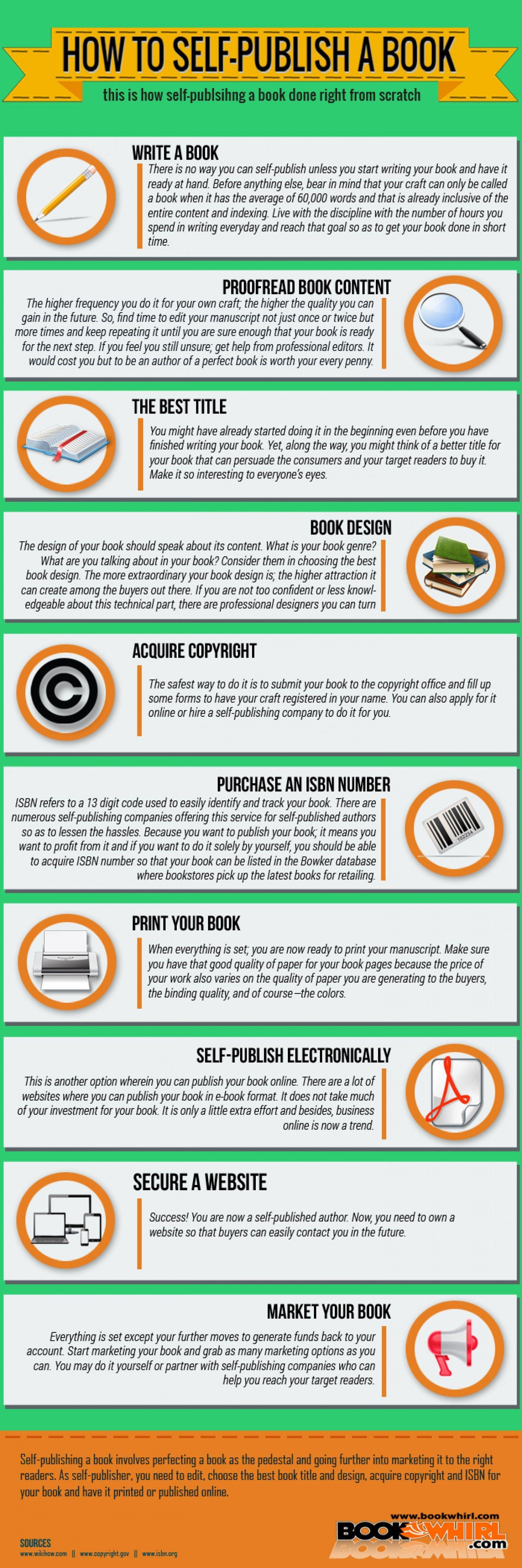 How To Self Publish A Book Infographic