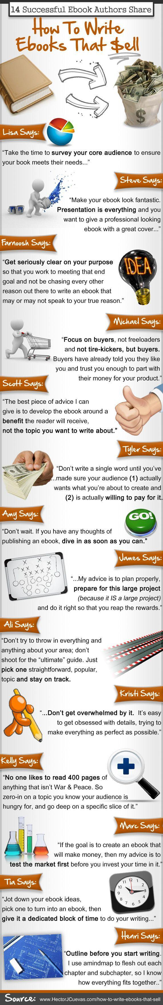 How To Write Ebooks That Sell Infographic