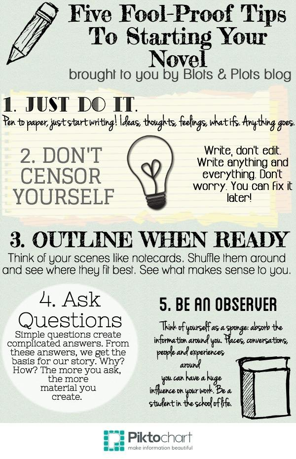 Starting Your Novel Infographic