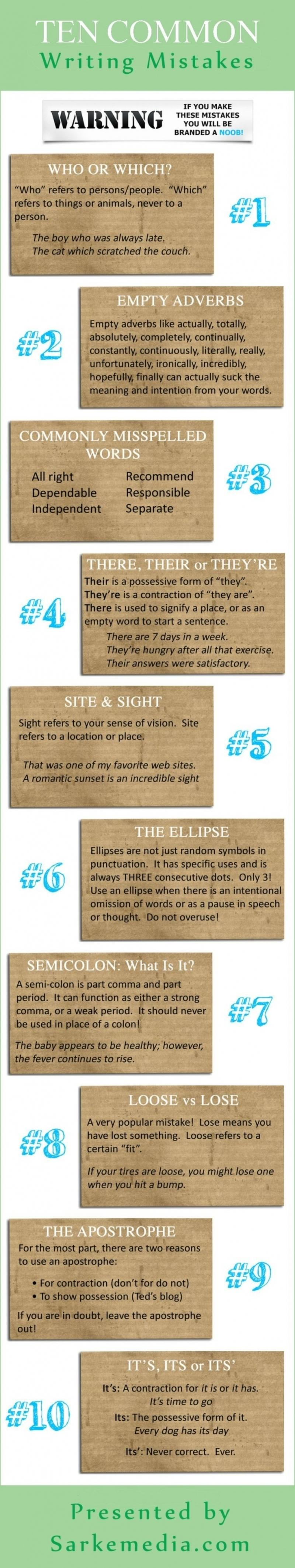 Ten Common Writing Mistakes Infographic