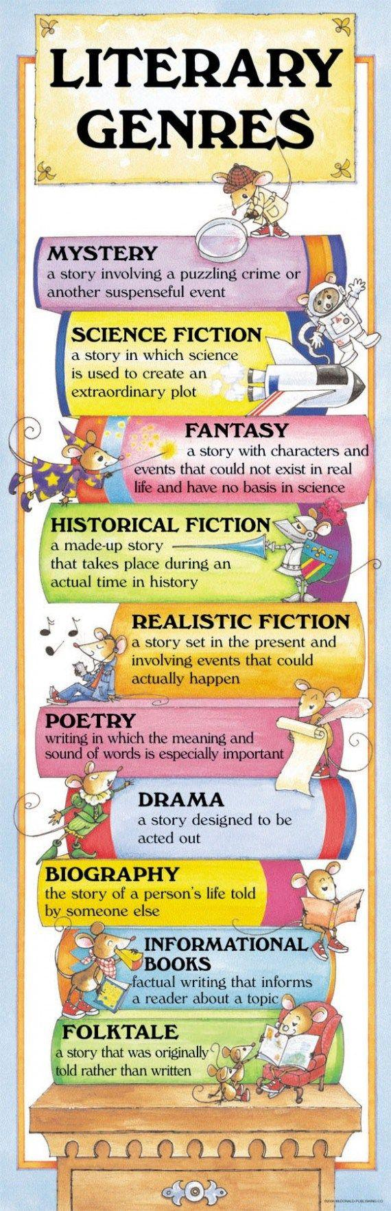 The Literary Genres Infographic