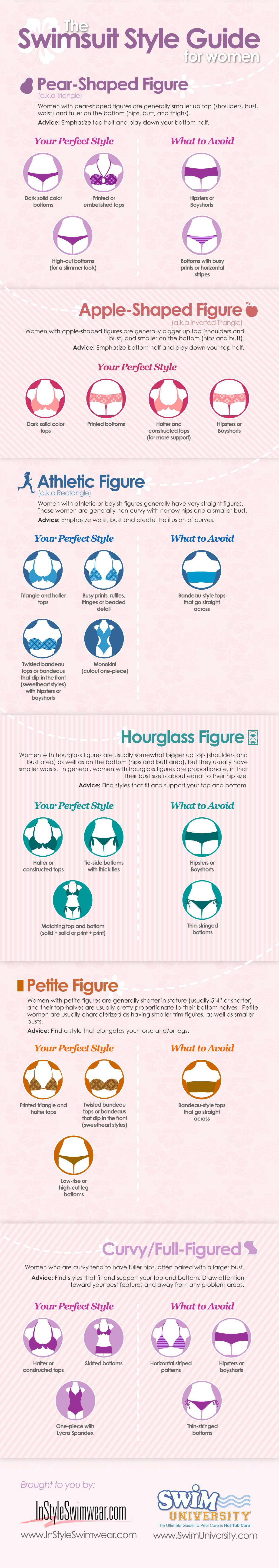The Swimsuit Style Guide For Woman Infographic