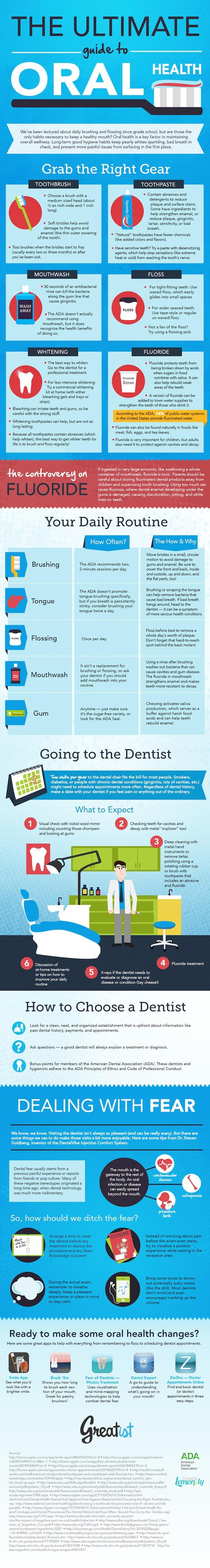 The Ultimate Guide To Oral Health