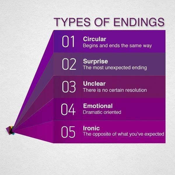 Types Of Endings Infographic