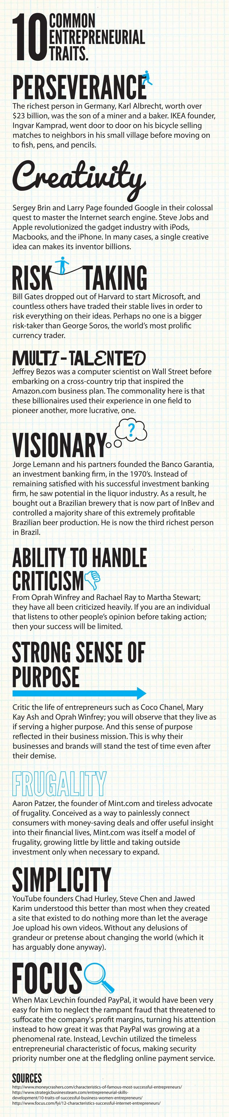 10 Common Entrepreneurial Traits
