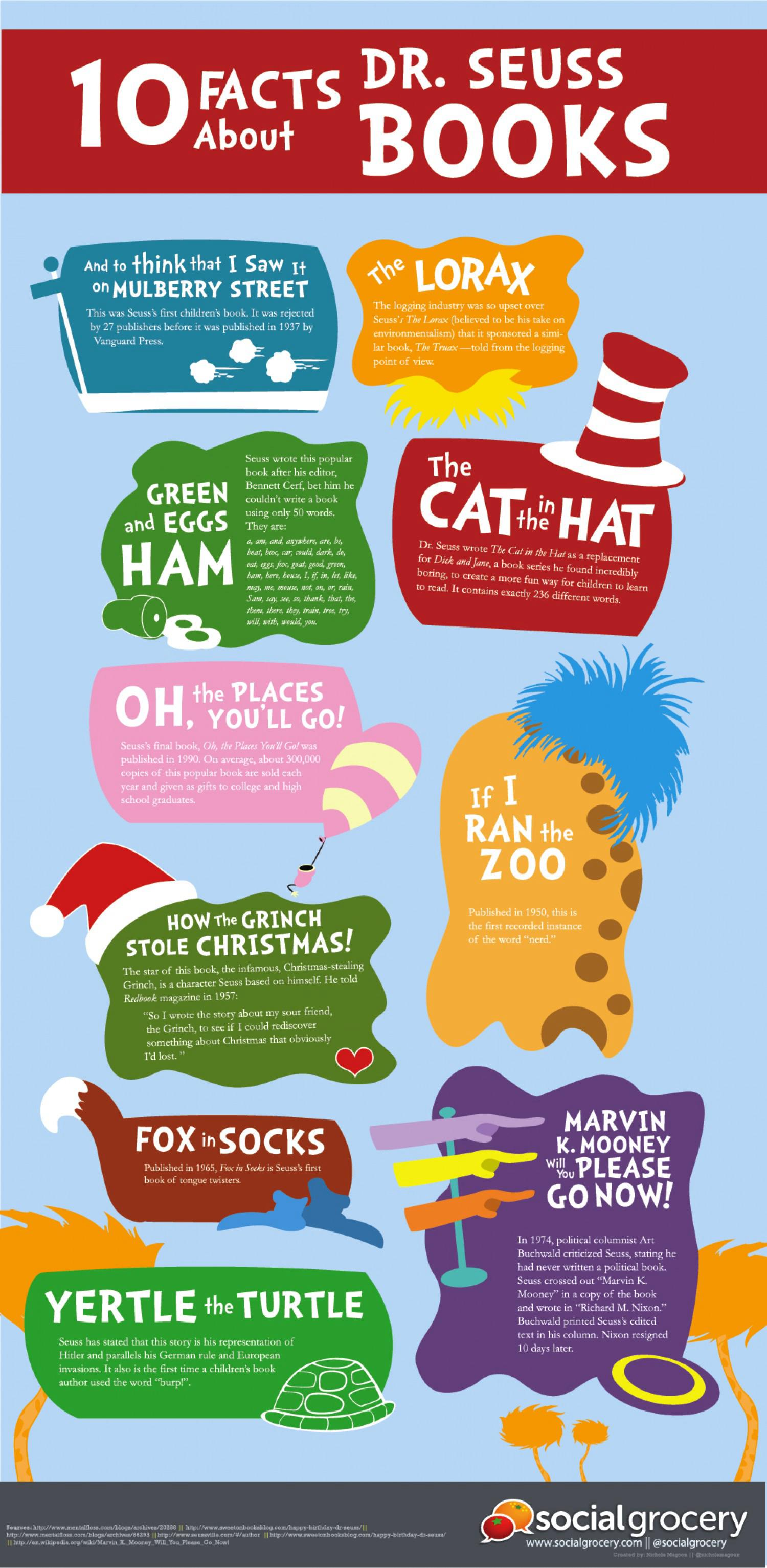 10 Facts About Dr Seuss Books