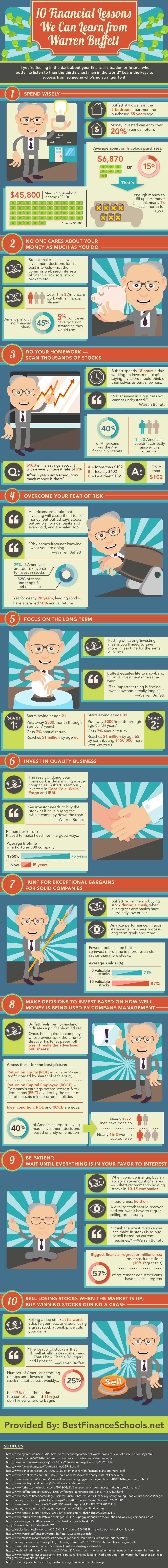 10 Financial Lessons We Can Learn From Warren Buffett