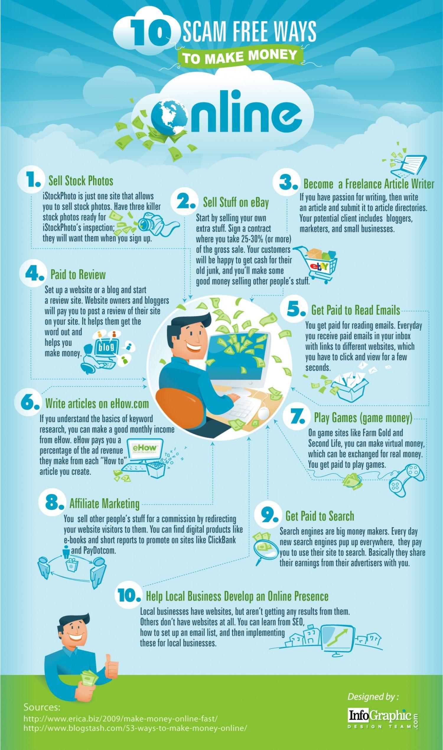 10 Scam Free Ways To Make Money Online