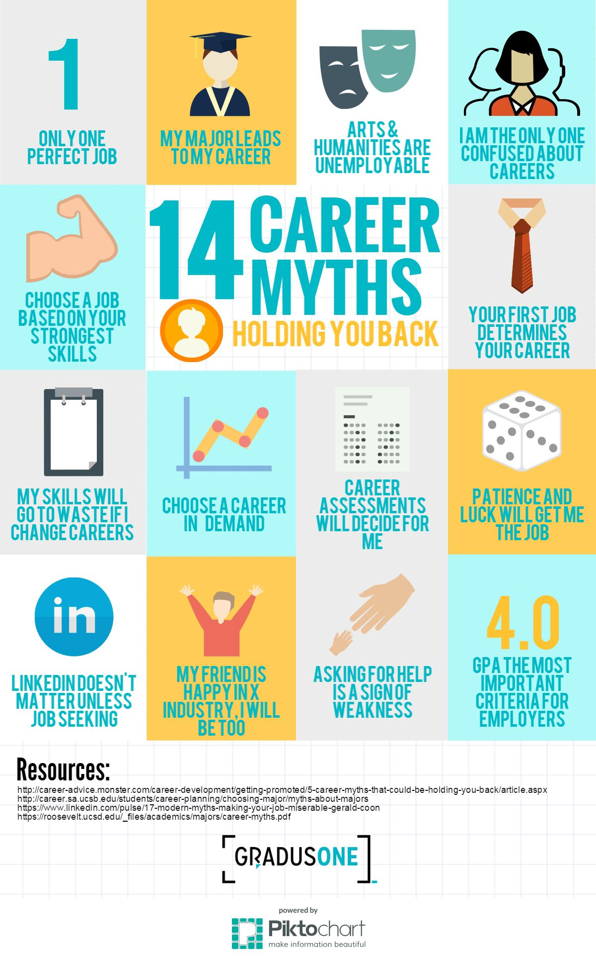 14 Career Myths That Is Holding You Back