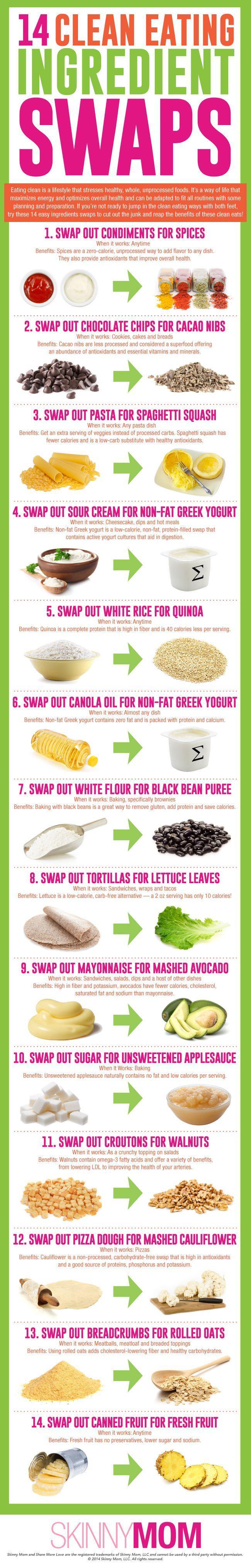 14 Clean Eating Ingredient Swaps