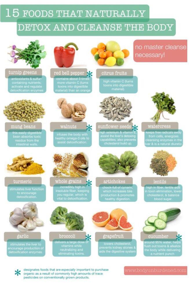 15 Foods That Naturally Detox & Cleanse