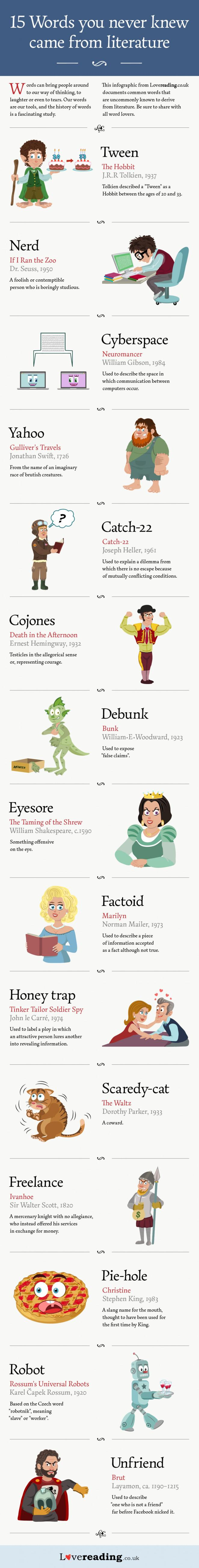 15 Words You Didn't Know Came From Classic Literature