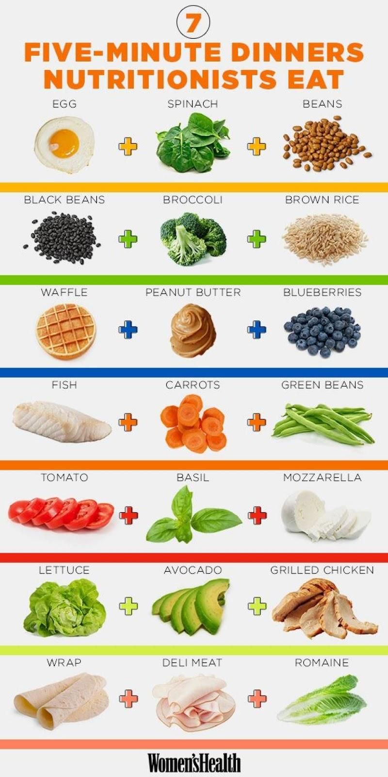 5-Minute Dinners