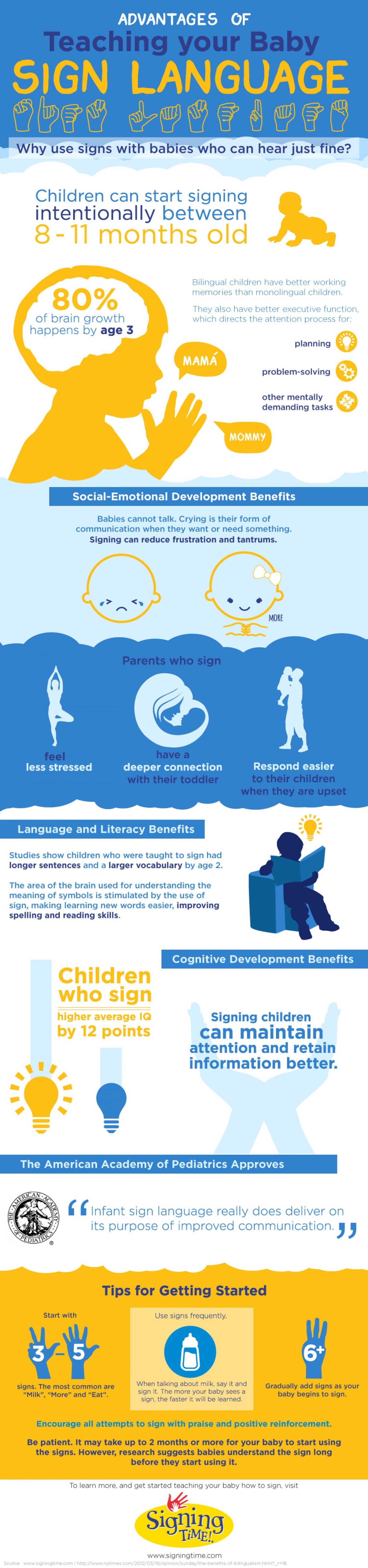 Advantages Of Teaching Baby Sign Language