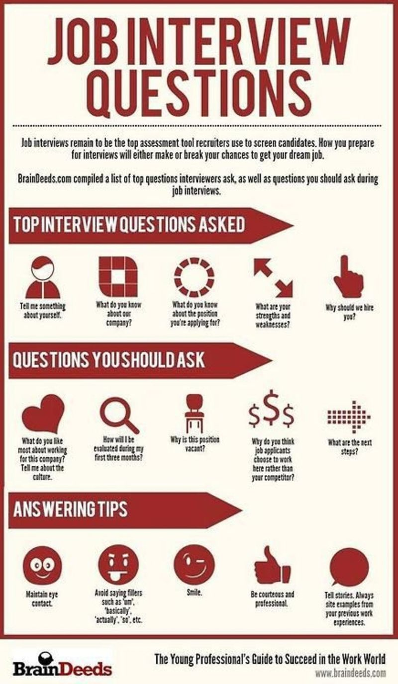 Awesome Interview Tips