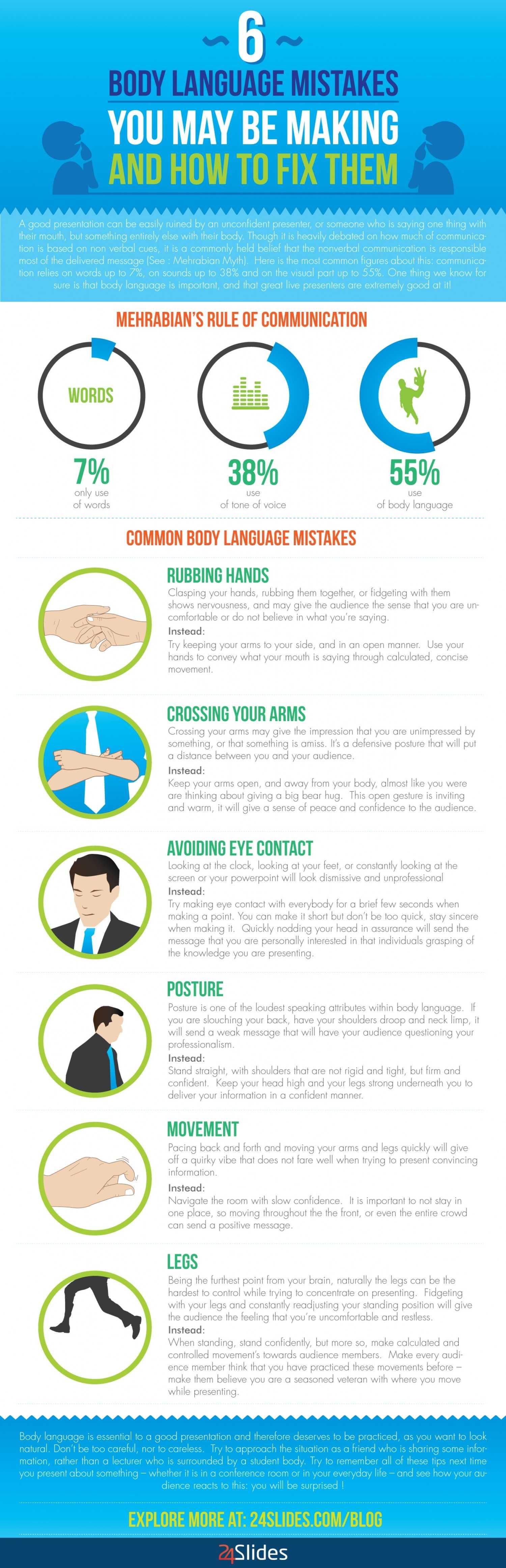 Body Language Mistakes