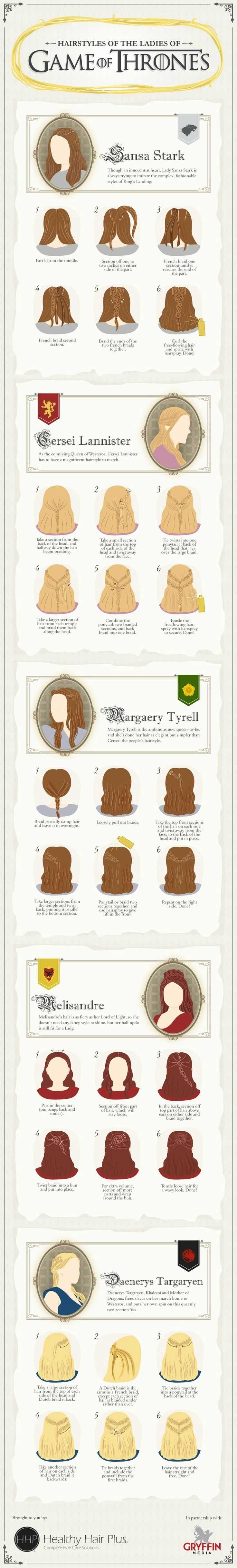 Bride Your Hair Like The Game Of Thrones