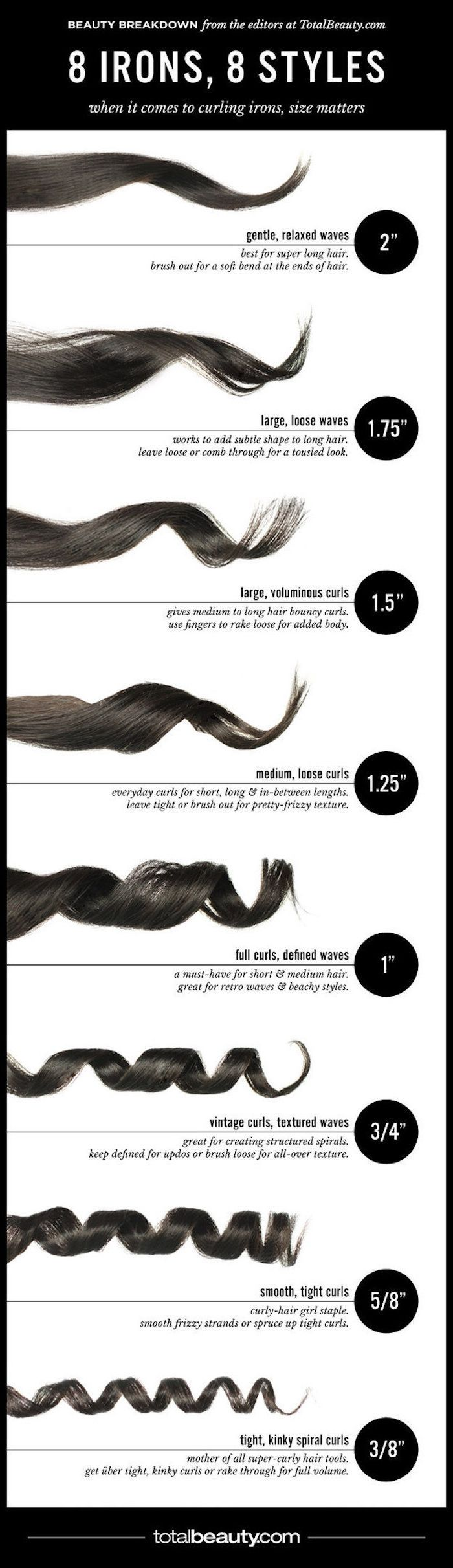 Choosing The Right Curling Iron