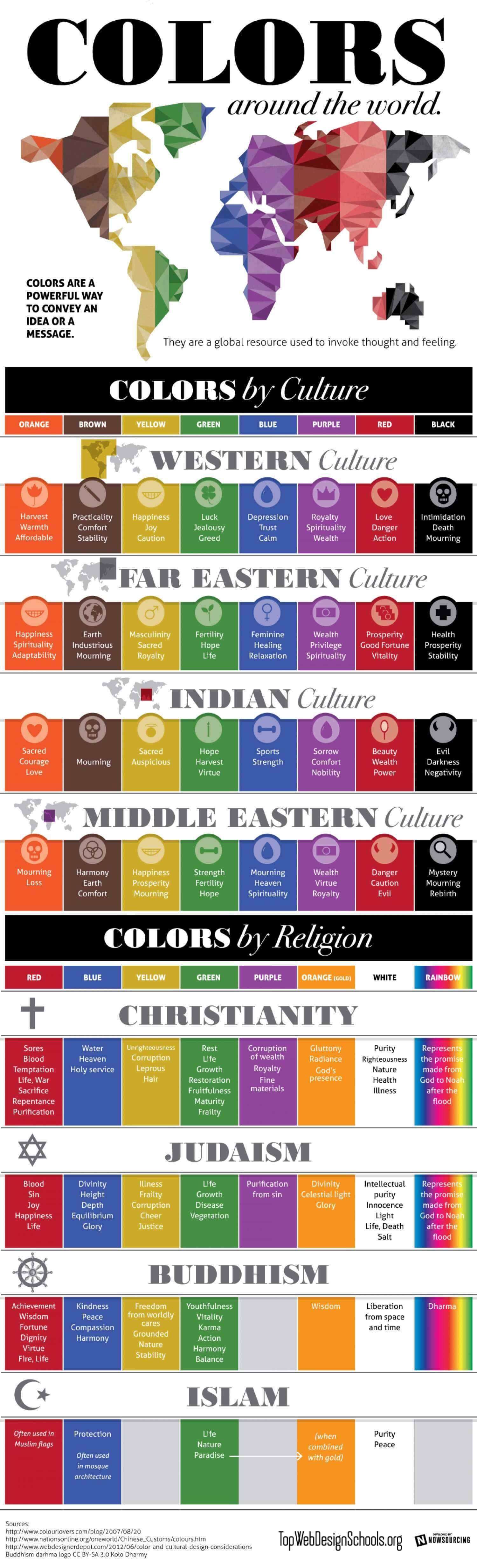 Color Meanings Around The World
