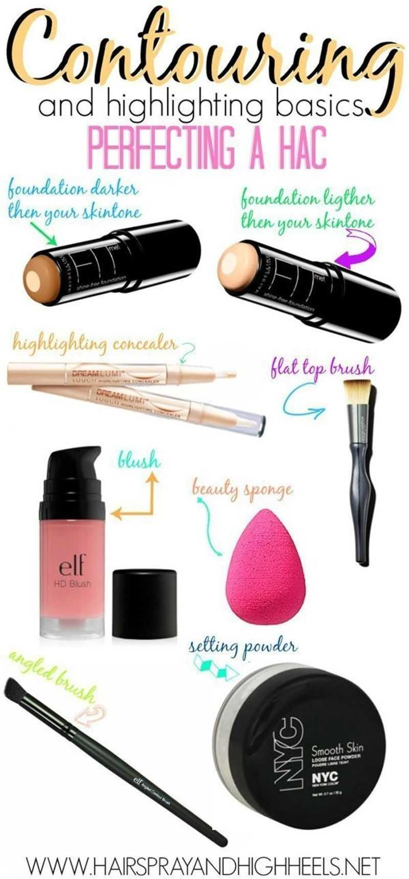 Contouring and Highlighting Basics