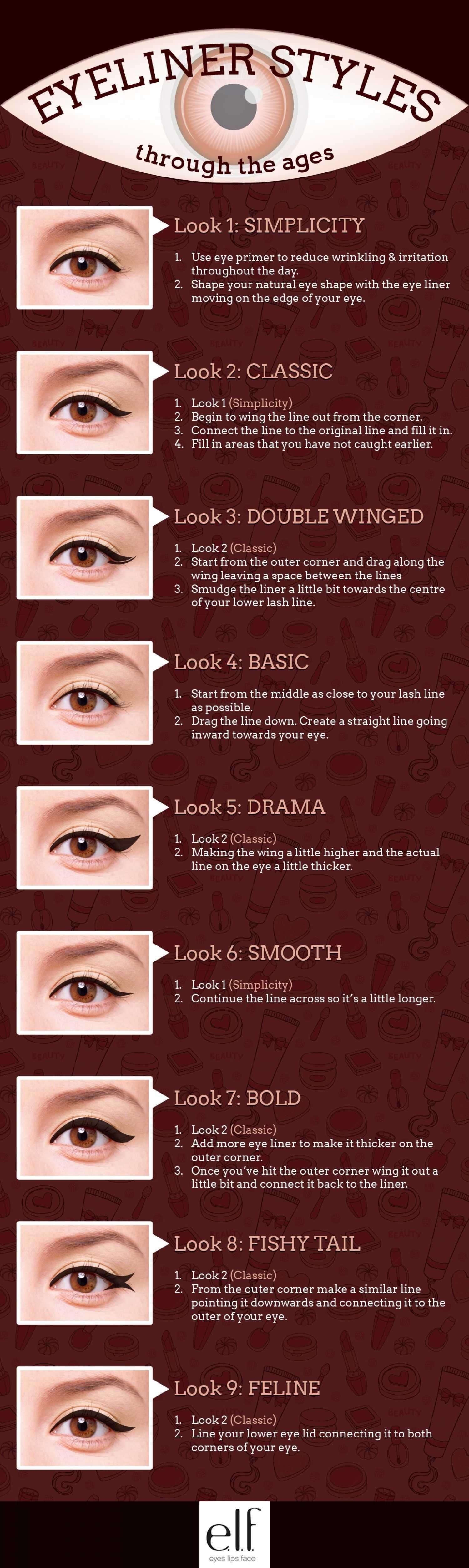 Eye Liner Lesson