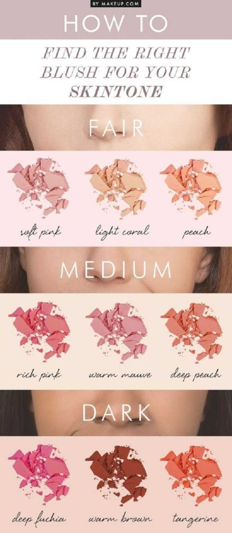 Find The Right Blush For Your Skin Tone