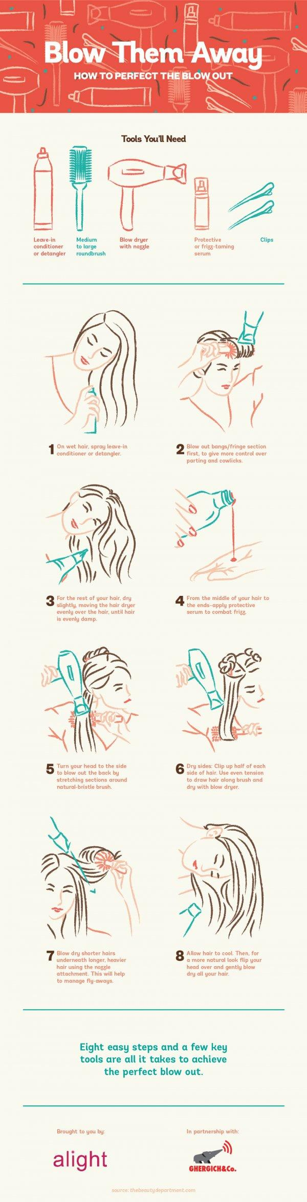 Get The Perfect Blow Out