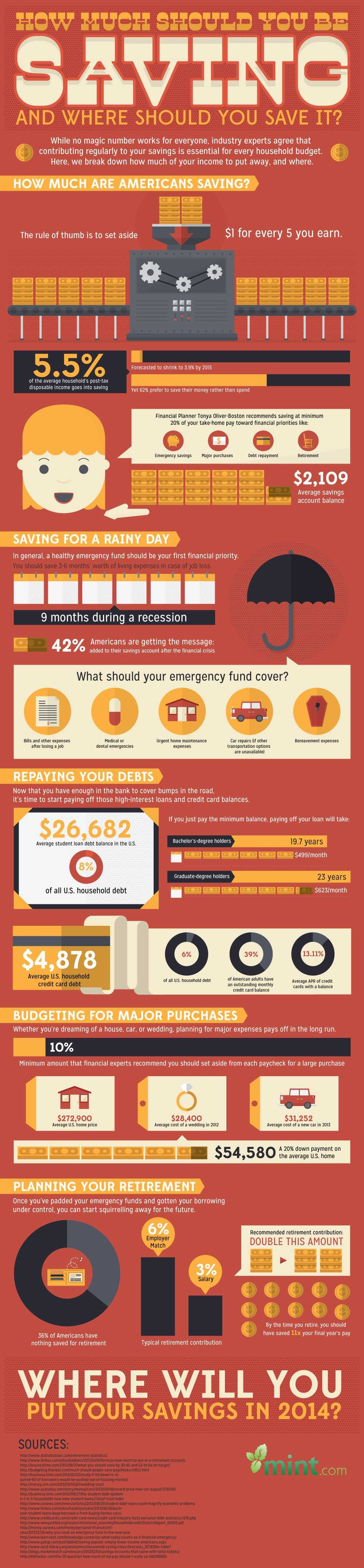 How Much Should You Be Saving And Where Should You Save It