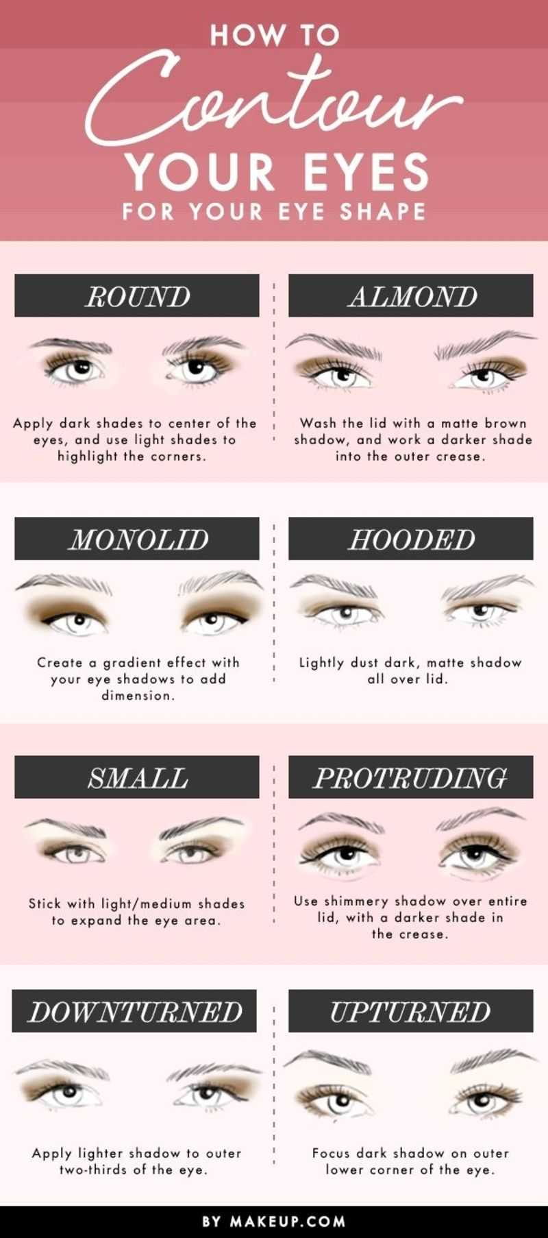 How To Contour Your Eyes And Enhance Your Eye Shape