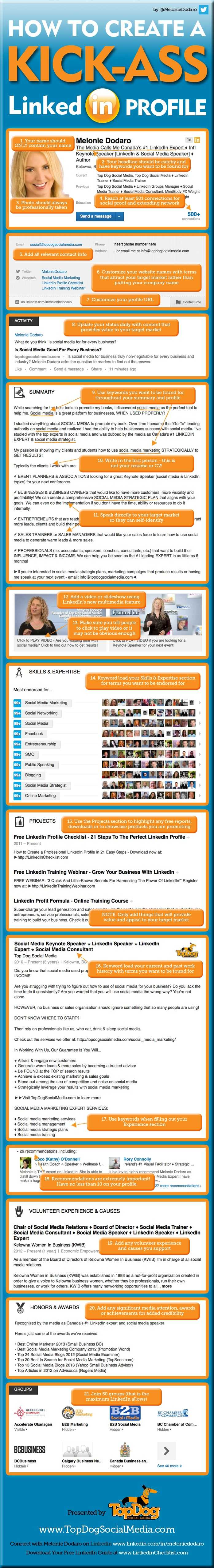 How To Create Kick-Ass Linkedin Profile