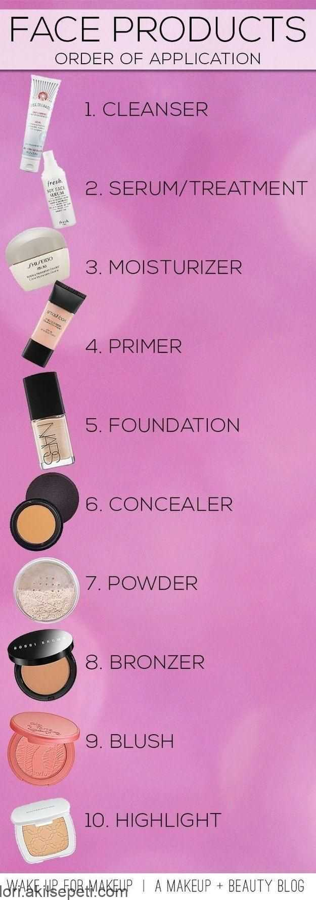 Order Of Application Of Facial Products
