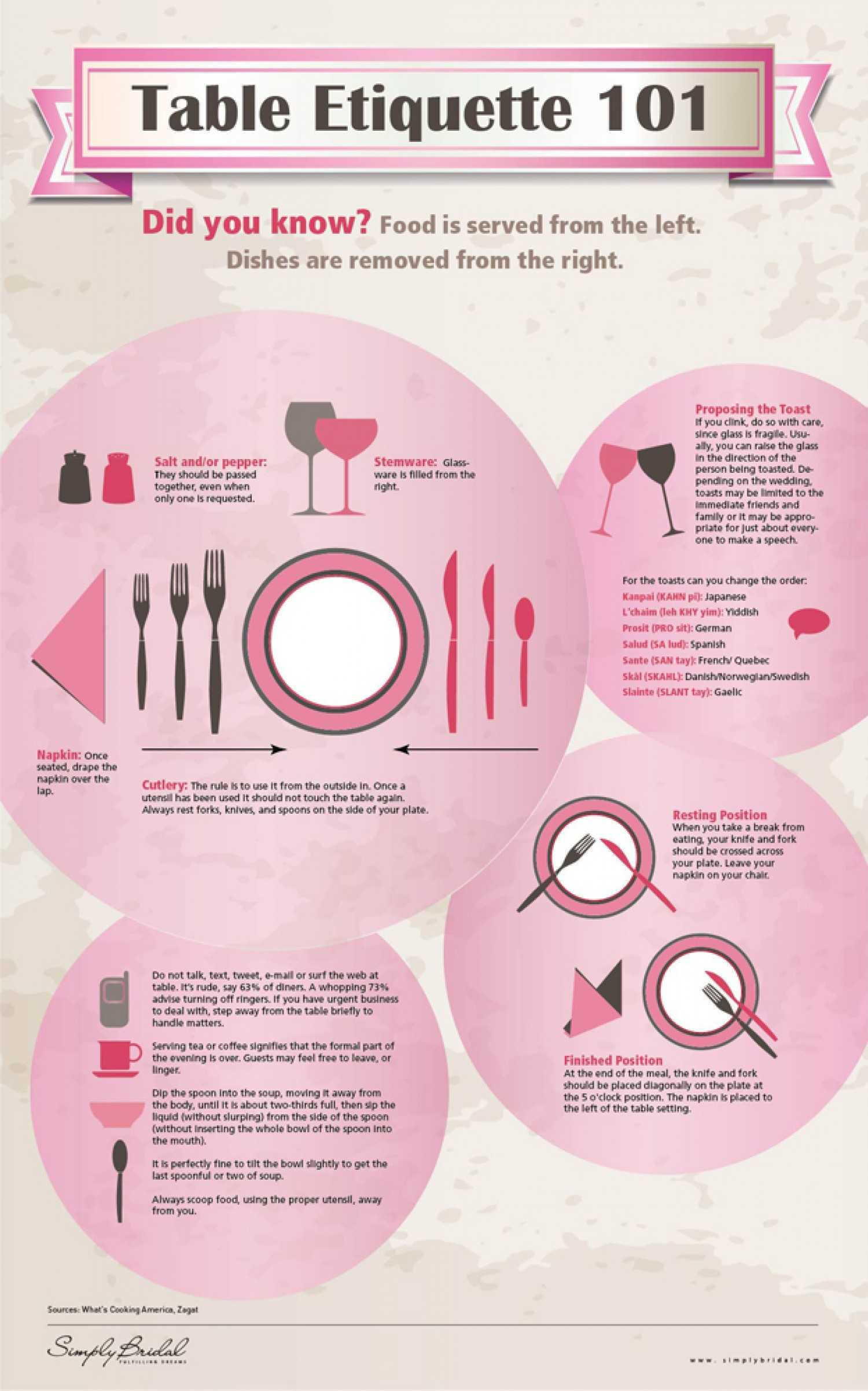 Place Settings & Table Etiquette 101 For Your Wedding