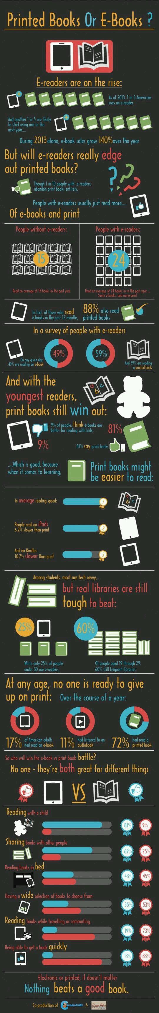 Printed Books Or E-Books