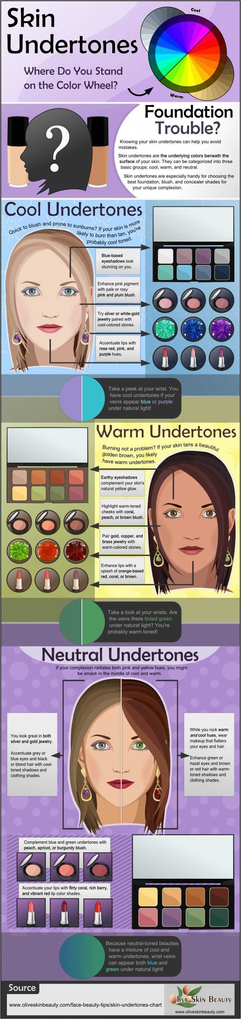 Skin Undertones Where Do You Stand On the Color Wheel