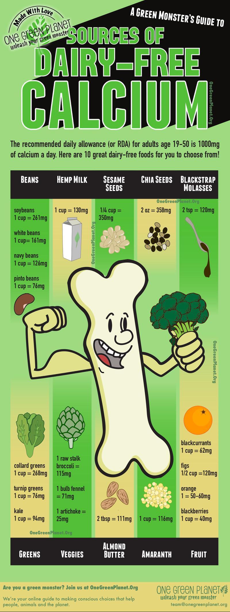 Sources Of Dairy Free-Calcium