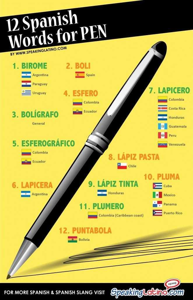 Spanish Words For Pen