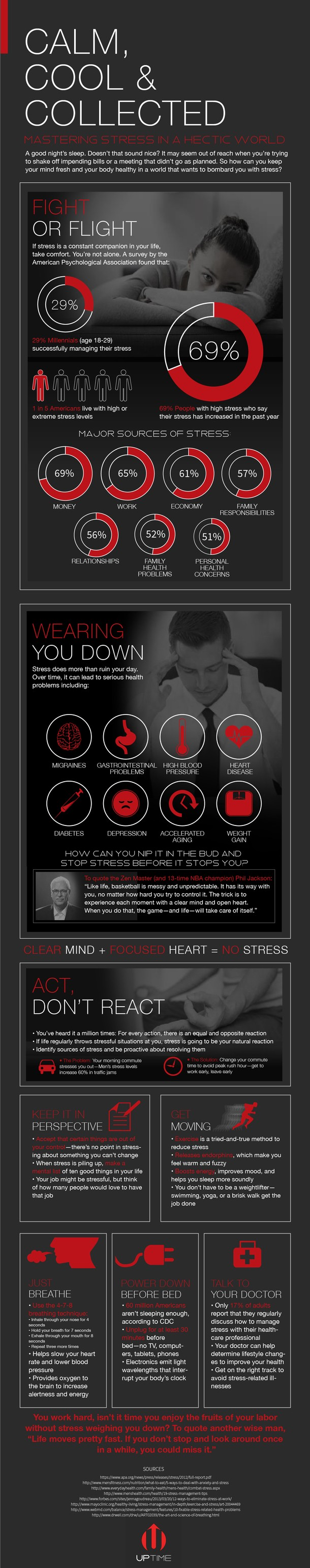 Stay Calm And Manage Your Stress