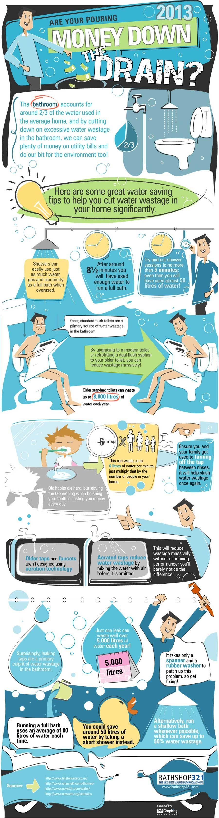 Stop Flushing Your Money Down The Drain