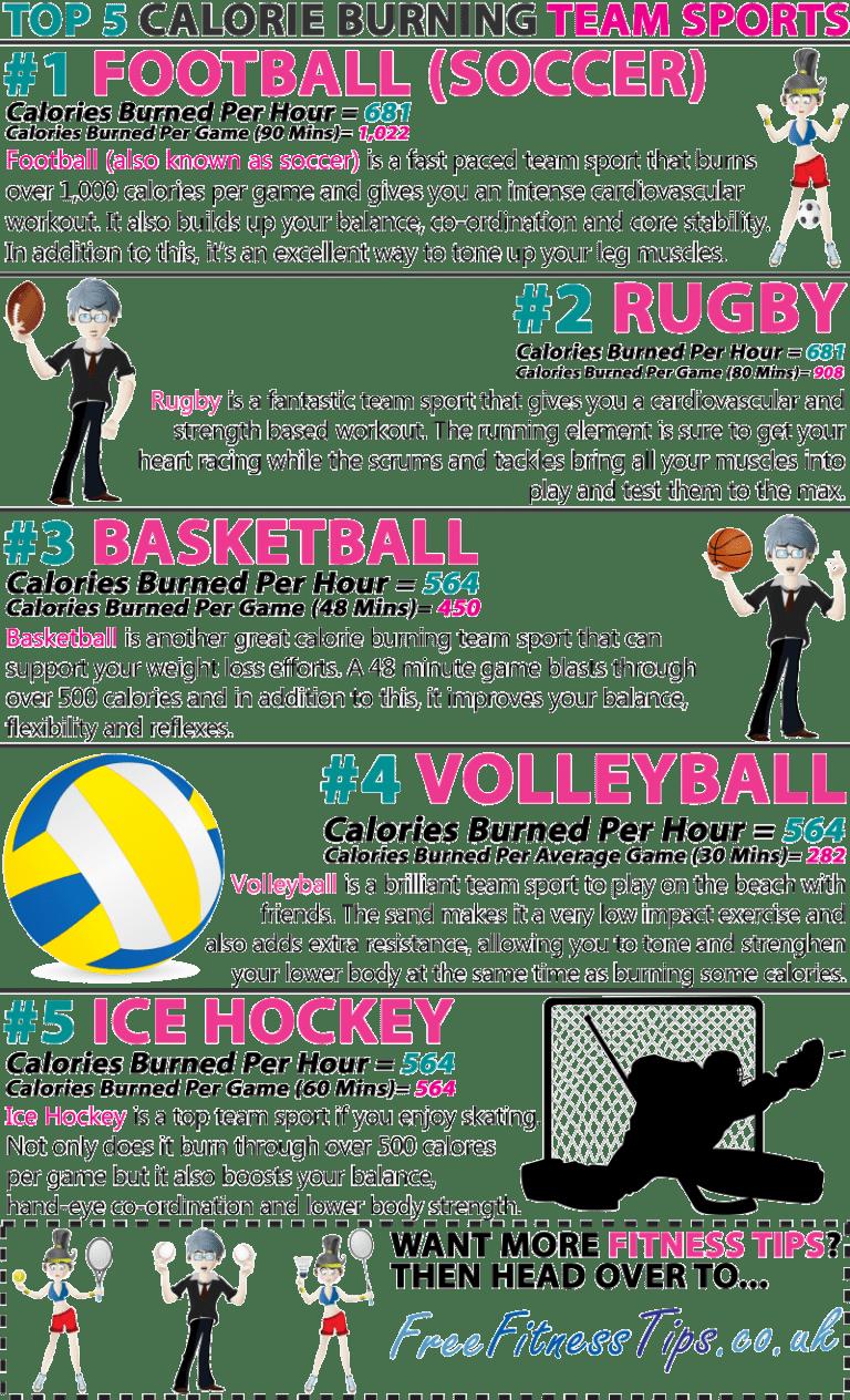 Terrific Team Sports