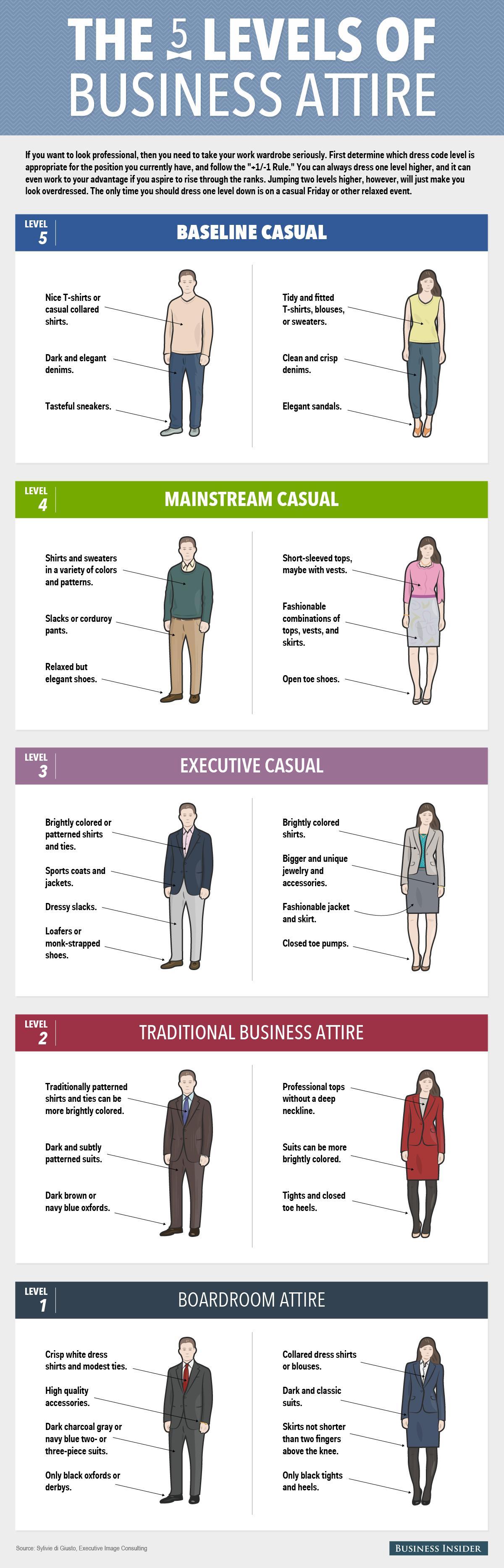 The 5 Levels Business Attire