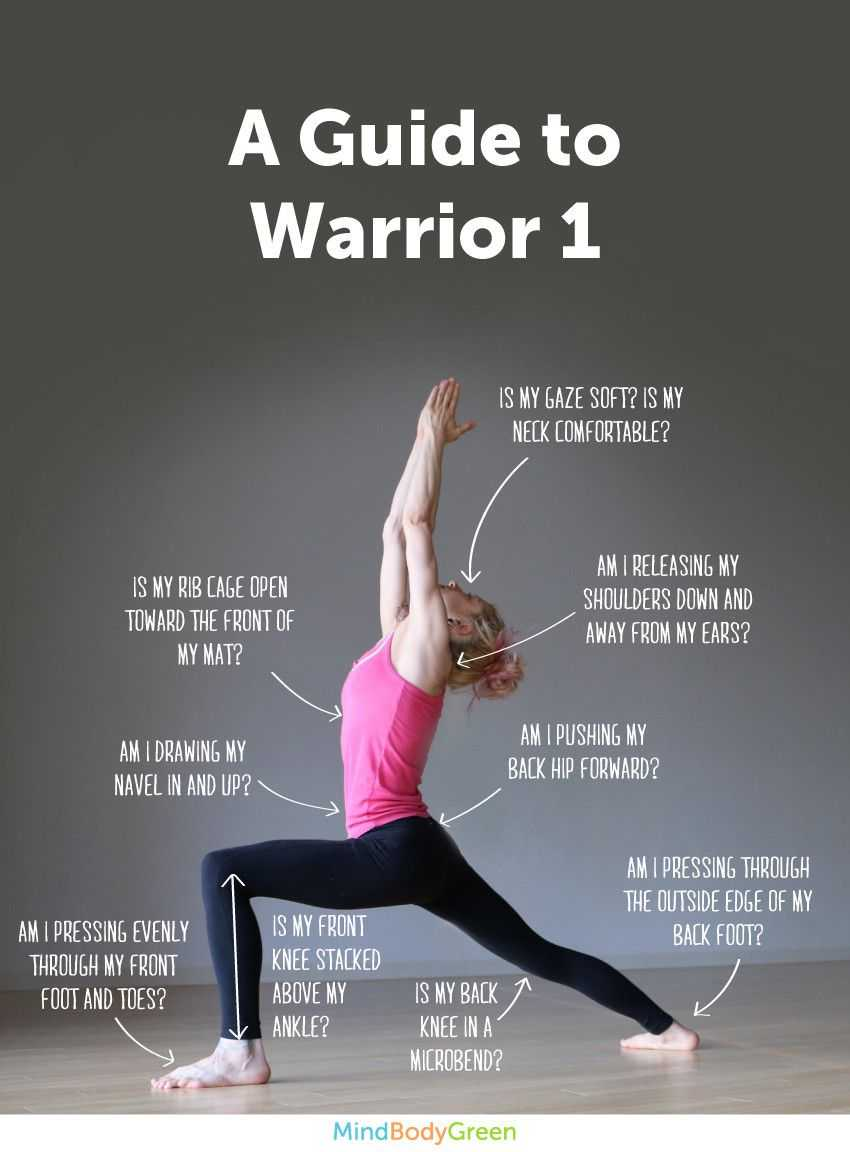 Warrior 1 Pose